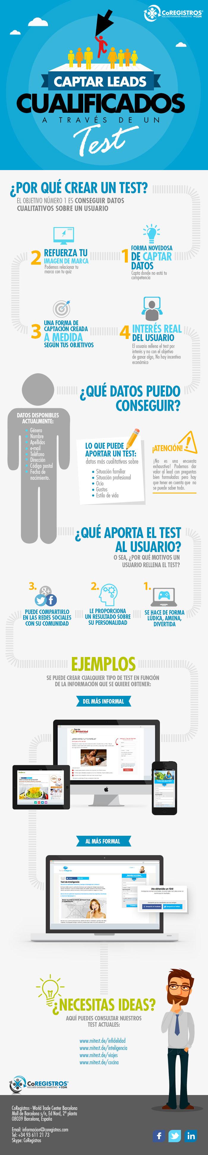 Captar leads cualificados a través de un Test