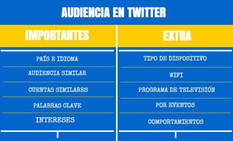 Guía de Twitter Ads
