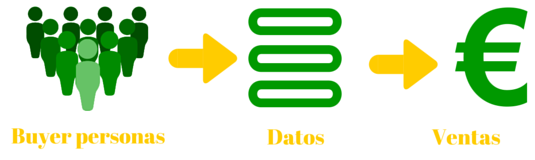 captar bases de datos de emails