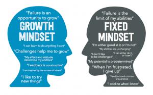 Growth Hacking mentalidad